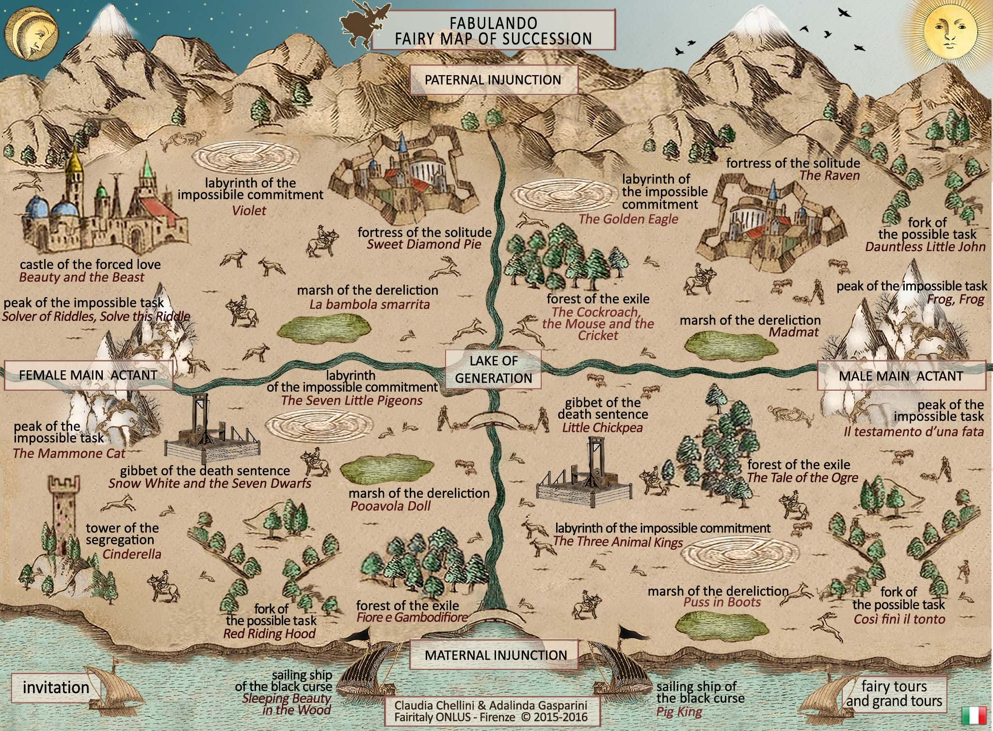 Fairy Map of the Succession